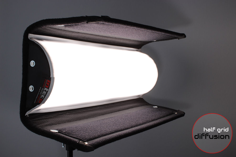 Diffusion led soft light